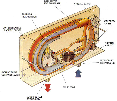 electric hot water heater parts diagram hard wiring hot water heater